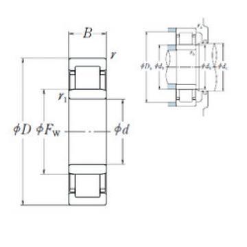 Cylindrical Roller Bearings Distributior NU 208 EW NSK