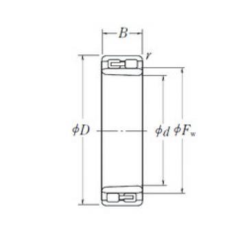 Cylindrical Roller Bearings Distributior NNU 4948 K NSK