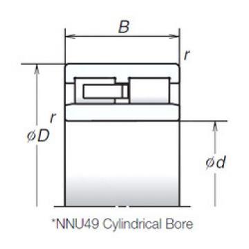 Cylindrical Roller Bearings Distributior NNU4932MB NSK
