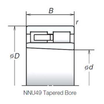 Cylindrical Roller Bearings Distributior NNU4930MBKR NSK