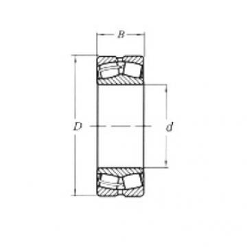 Spherical Roller Bearings 23080MW33 CRAFT