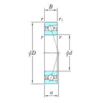 angular contact thrust bearings 3NCHAC902CA KOYO