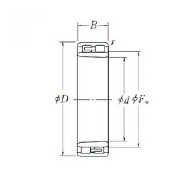 Cylindrical Roller Bearings Distributior NNU 4952 K NSK #1 image