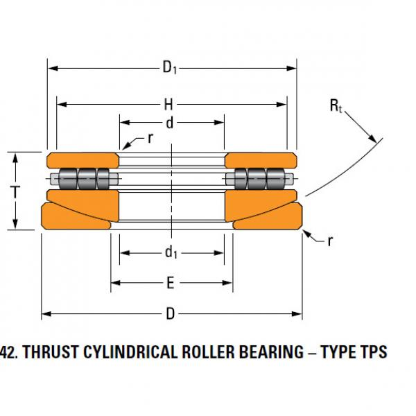 TPS thrust cylindrical roller bearing 60TPS124 #1 image