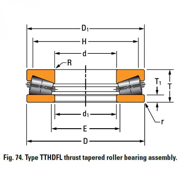 TTHDFL thrust tapered roller bearing T20750 #1 image