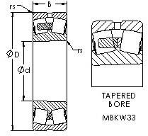 Spherical Roller Bearings 23028MBKW33 AST
