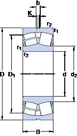 Spherical Roller Bearings 22352 CC/W33 SKF