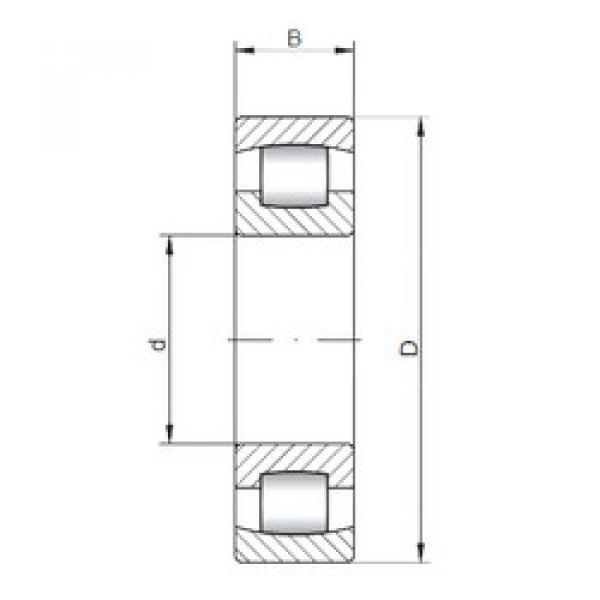 Spherical Roller Bearings 20317 ISO #1 image