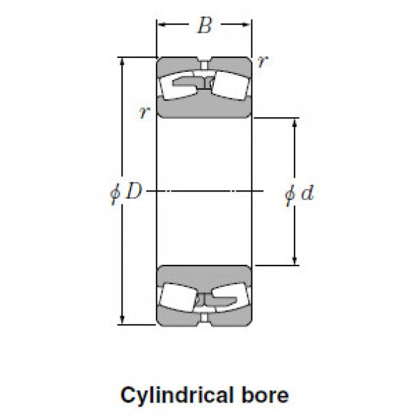 Spherical Roller Bearings JAPAN 23064BK #2 image